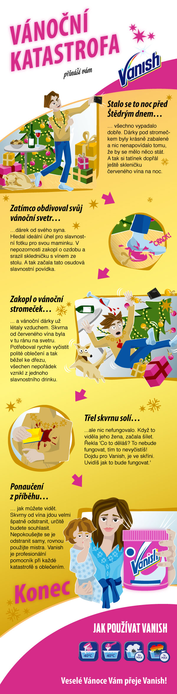 Vánoční katastrofa - infografika